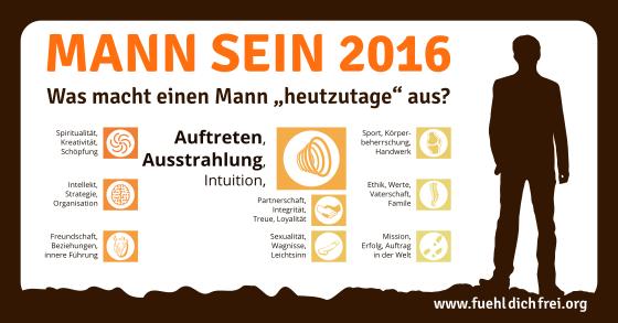 06_Infografik-Mann-sein-2016_v1-2016-05-26_SocialCard_zoom-Auftreten-Ausstrahlung_560x293px
